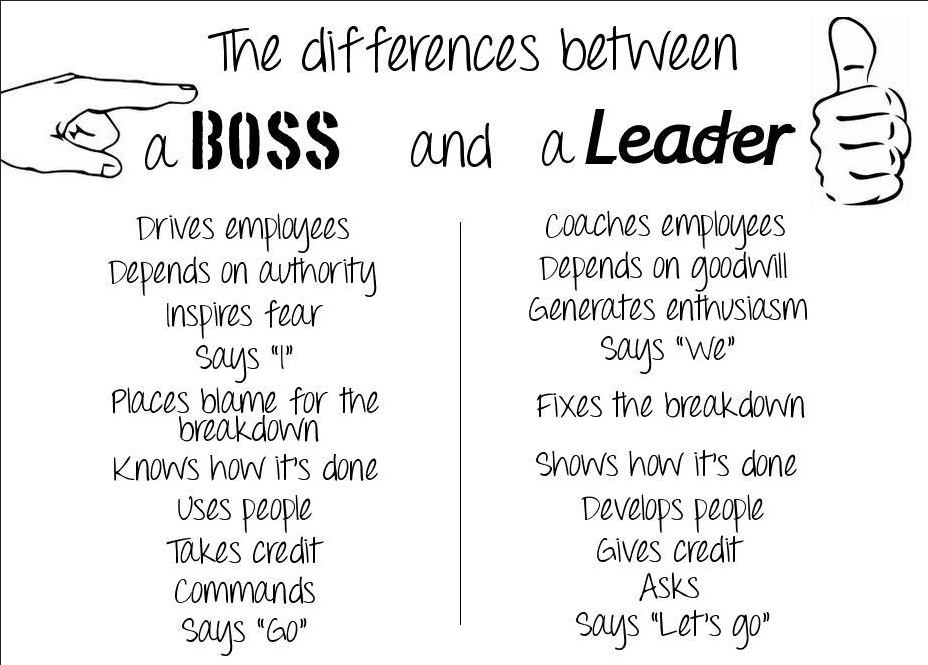 Unfortunately I have a boss